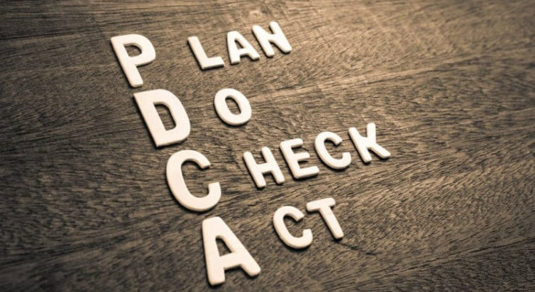 Sigla PDCA: Plan, Do, Check, Act.