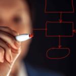 Fluxograma de processo para assistência técnica: como fazer
